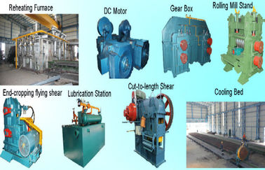 China Finishing Hot Roll Mill One DC Drives Two 75×75×2000mm Billets distributor